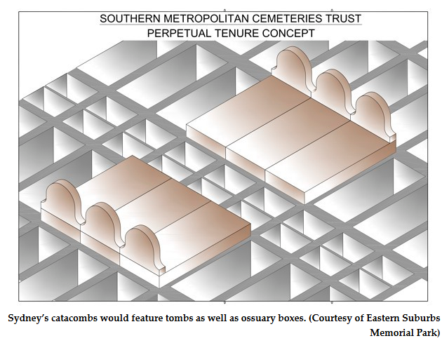 Eastern Suburbs Catacombs Concept